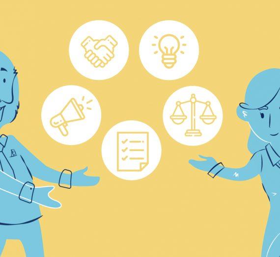 Key Business Disciplines Of An Outrivaling Enterprise